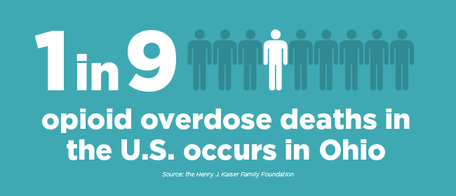 1 in 9 opioid overdose deaths in the U.S. occurs in Ohio